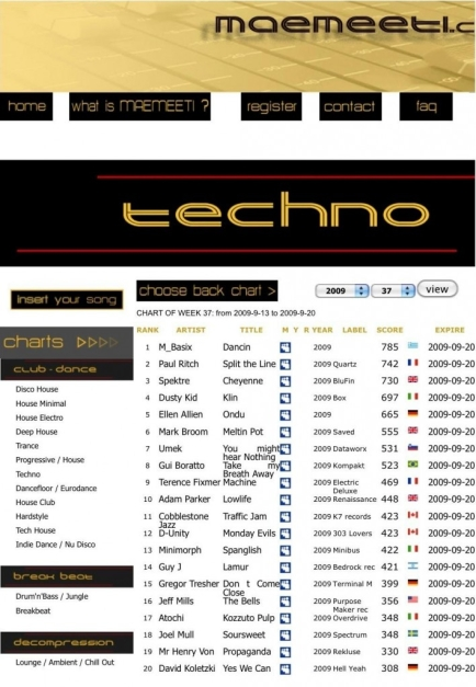 U.S.A. Techno Charts August 2009